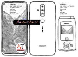 Specifications Nokia X71