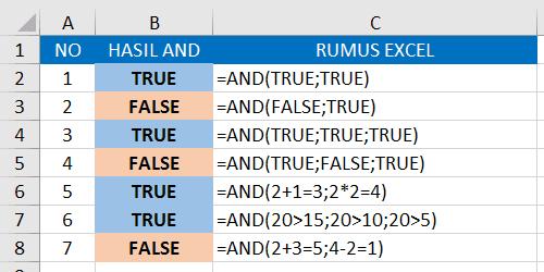 Contoh Rumus AND 1